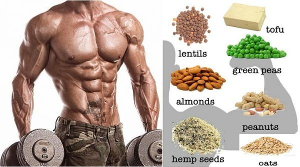 8-steps-to-build-muscle-fast-bulksupplementsdirect