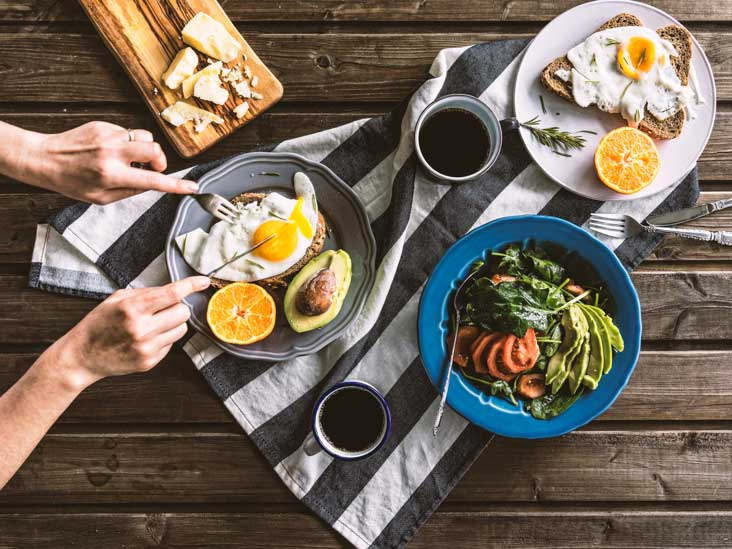 skipping-breakfast-and-fatlosss-bulksupplementsdirect-1